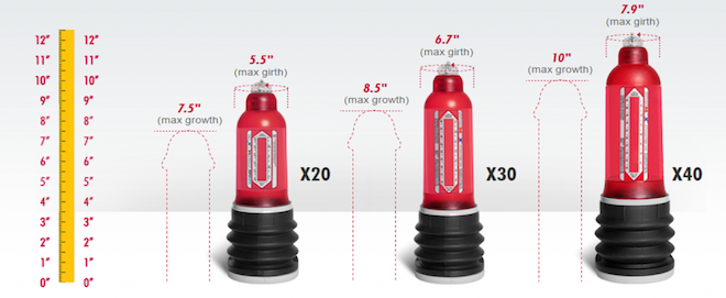 Hydromax X-Series Best Penis Pumps